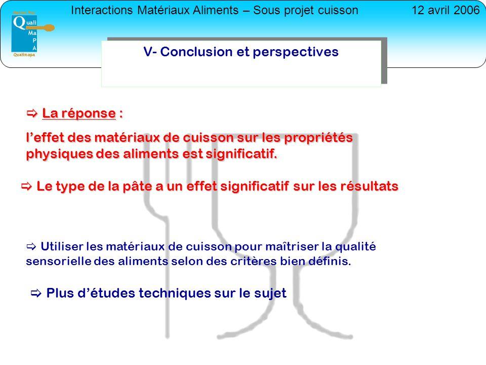 Interactions Matériaux Aliments – Sous projet cuisson12 avril 2006 V- Conclusion et perspectives La réponse : La réponse : leffet des matériaux de cui