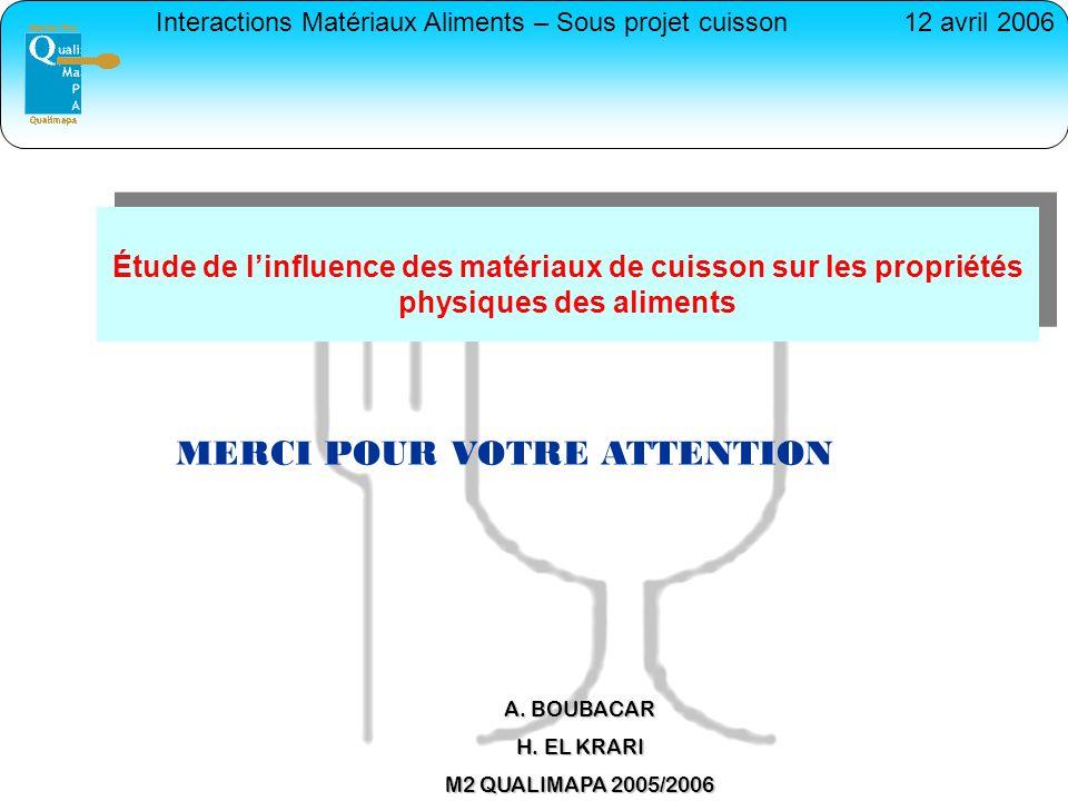 Interactions Matériaux Aliments – Sous projet cuisson12 avril 2006 MERCI POUR VOTRE ATTENTION Étude de linfluence des matériaux de cuisson sur les pro