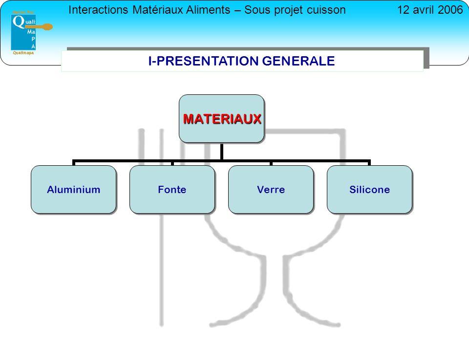 Interactions Matériaux Aliments – Sous projet cuisson12 avril 2006 I-PRESENTATION GENERALE Techniques de caractérisation : Extrait sec Colorimétrie Mesure de la texture