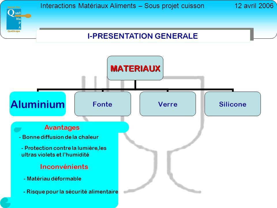 Interactions Matériaux Aliments – Sous projet cuisson12 avril 2006 I-PRESENTATION GENERALE MATERIAUX AluminiumFonteVerreSilicone - Bon conducteur de chaleur - Temps de refroidissement long Avantage Inconvénient