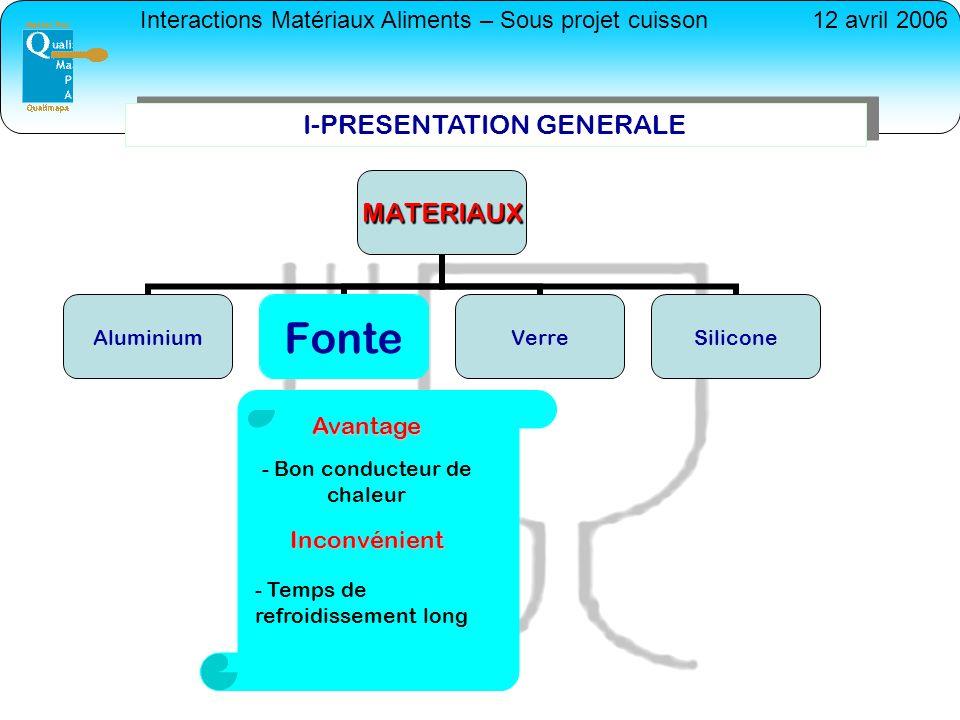 Interactions Matériaux Aliments – Sous projet cuisson12 avril 2006 I-PRESENTATION GENERALE MATERIAUX AluminiumFonteVerreSilicone - Bon conducteur de c