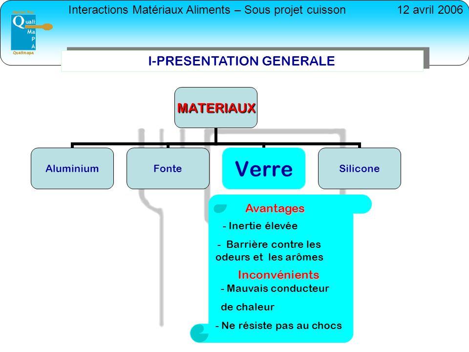 Interactions Matériaux Aliments – Sous projet cuisson12 avril 2006 I-PRESENTATION GENERALE MATERIAUX AluminiumFonteVerreSilicone - Inertie élevée - Ba