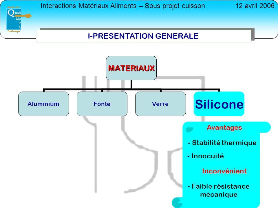 Interactions Matériaux Aliments – Sous projet cuisson12 avril 2006 I-PRESENTATION GENERALE MATERIAUX AluminiumFonteVerreSiliconeAvantages Inconvénient