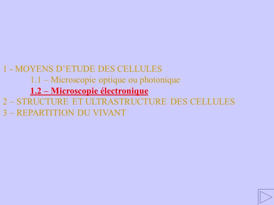 1 - MOYENS DETUDE DES CELLULES 1.1 – Microscopie optique ou photonique 1.2 – Microscopie électronique 2 – STRUCTURE ET ULTRASTRUCTURE DES CELLULES 3 – REPARTITION DU VIVANT 1.2 – Microscopie électronique