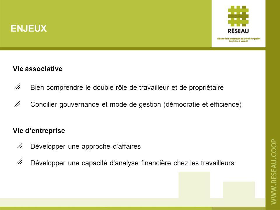 ENJEUX Bien comprendre le double rôle de travailleur et de propriétaire Concilier gouvernance et mode de gestion (démocratie et efficience) Développer
