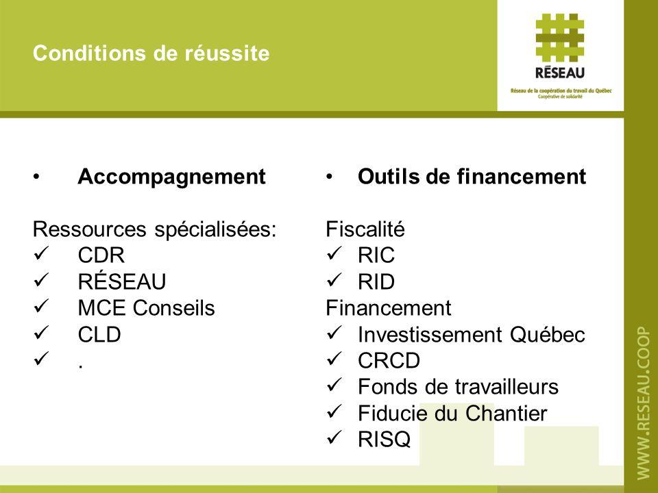 Accompagnement Ressources spécialisées: CDR RÉSEAU MCE Conseils CLD. Outils de financement Fiscalité RIC RID Financement Investissement Québec CRCD Fo