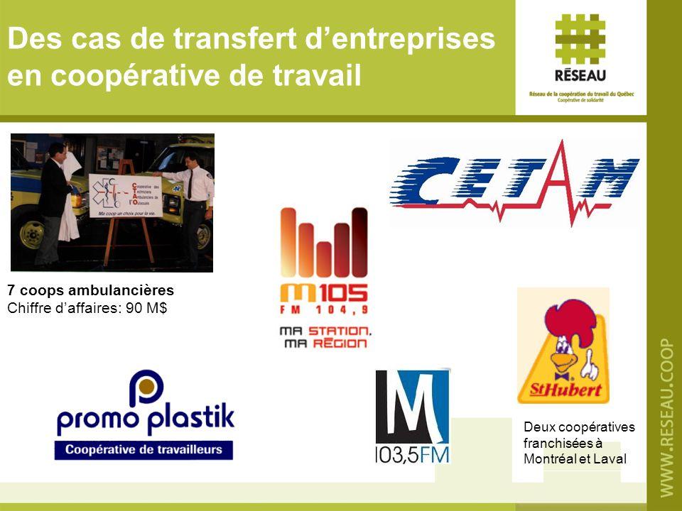 Des cas de transfert dentreprises en coopérative de travail Deux coopératives franchisées à Montréal et Laval 7 coops ambulancières Chiffre daffaires: