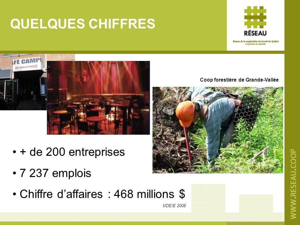 QUELQUES CHIFFRES + de 200 entreprises 7 237 emplois Chiffre daffaires : 468 millions $ MDEIE 2008 Coop forestière de Grande-Vallée