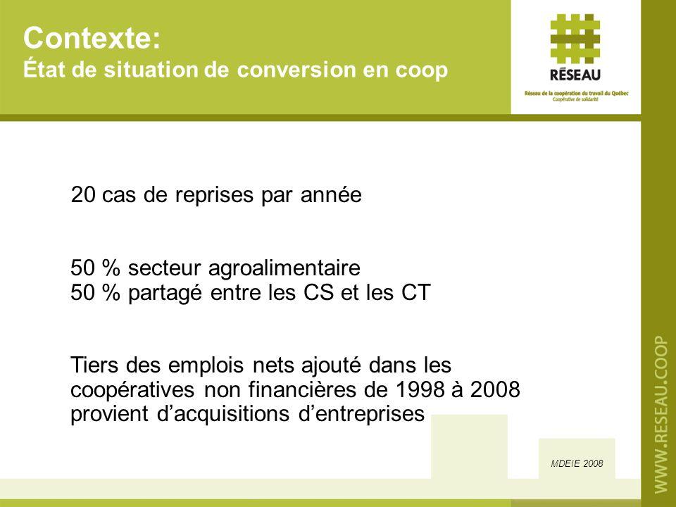 Contexte: État de situation de conversion en coop 20 cas de reprises par année 50 % secteur agroalimentaire 50 % partagé entre les CS et les CT Tiers des emplois nets ajouté dans les coopératives non financières de 1998 à 2008 provient dacquisitions dentreprises MDEIE 2008