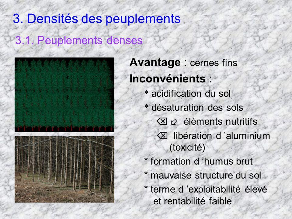 3. Densités des peuplements Avantage : cernes fins Inconvénients : * acidification du sol * désaturation des sols éléments nutritifs libération d alum