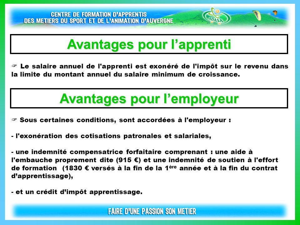 Sous certaines conditions, sont accordées à l'employeur : - l'exonération des cotisations patronales et salariales, - une indemnité compensatrice forf