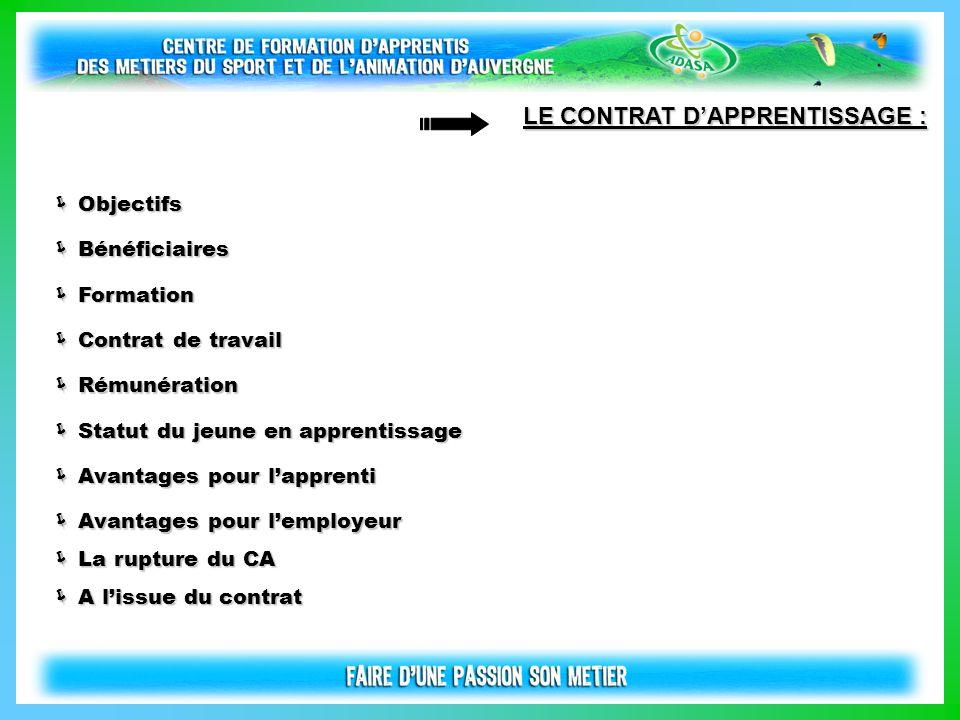 LE CONTRAT DAPPRENTISSAGE : Objectifs Objectifs Bénéficiaires Bénéficiaires Formation Formation Contrat de travail Contrat de travail Rémunération Rém