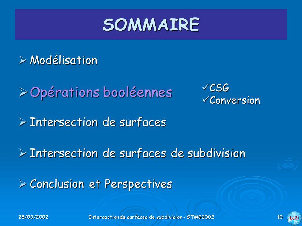 28/03/2002Intersection de surfaces de subdivision - GTMG200210 SOMMAIRE Modélisation Modélisation Opérations booléennes Opérations booléennes Intersec