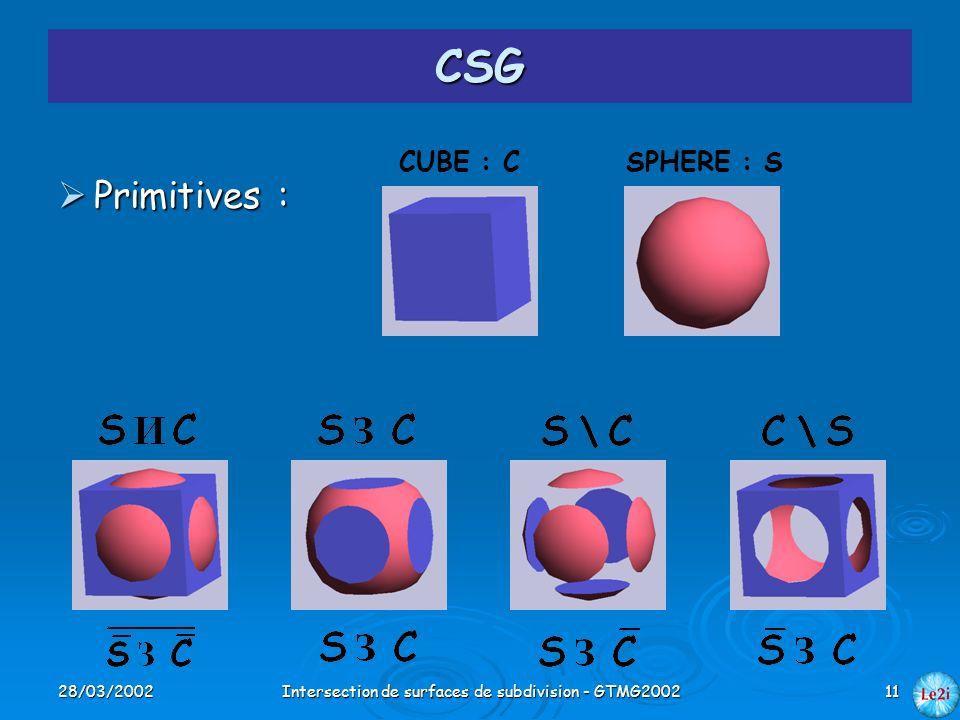 28/03/2002Intersection de surfaces de subdivision - GTMG200211 CSG Primitives : Primitives : CUBE : CSPHERE : S