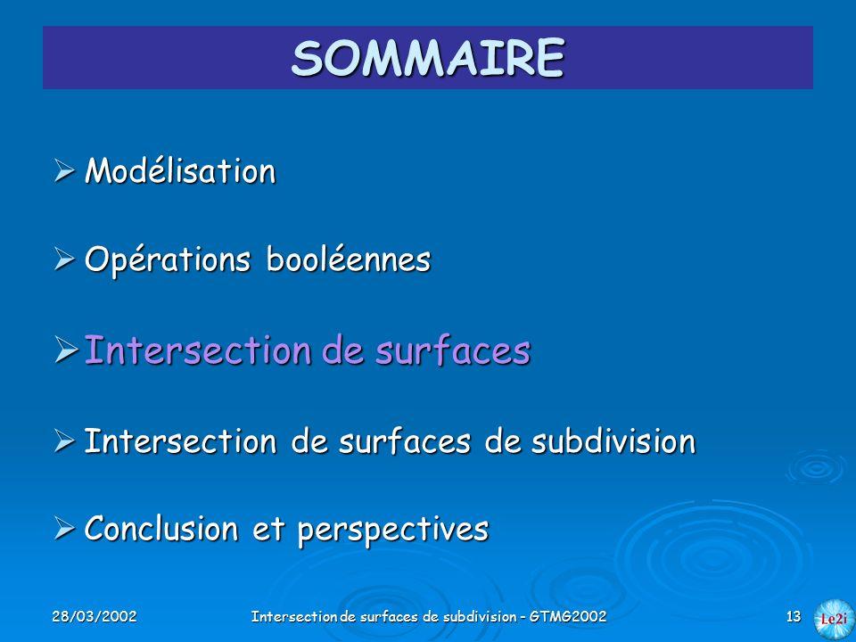 28/03/2002Intersection de surfaces de subdivision - GTMG200213 SOMMAIRE Modélisation Modélisation Opérations booléennes Opérations booléennes Intersec
