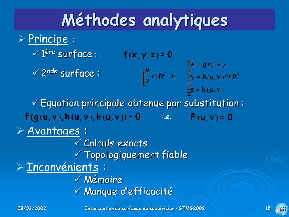 28/03/2002Intersection de surfaces de subdivision - GTMG200215 Méthodes analytiques : Principe : 1 ère surface : 1 ère surface : 2 nde surface : 2 nde