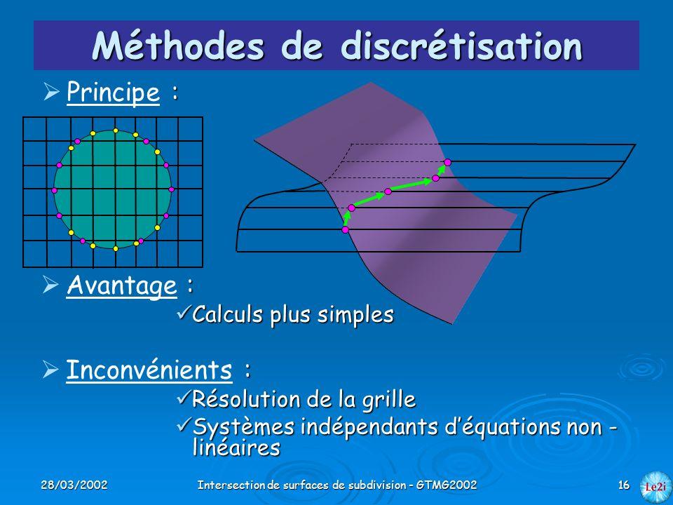 28/03/2002Intersection de surfaces de subdivision - GTMG200216 Méthodes de discrétisation : Avantage : Calculs plus simples Calculs plus simples : Inc