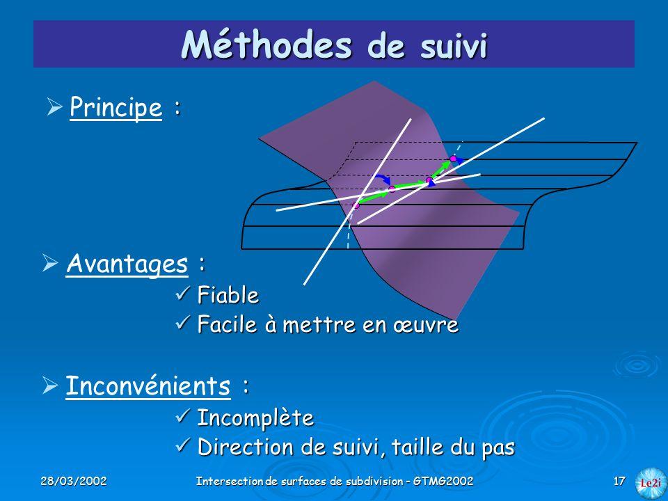28/03/2002Intersection de surfaces de subdivision - GTMG200217 Méthodes de suivi : Avantages : Fiable Fiable Facile à mettre en œuvre Facile à mettre
