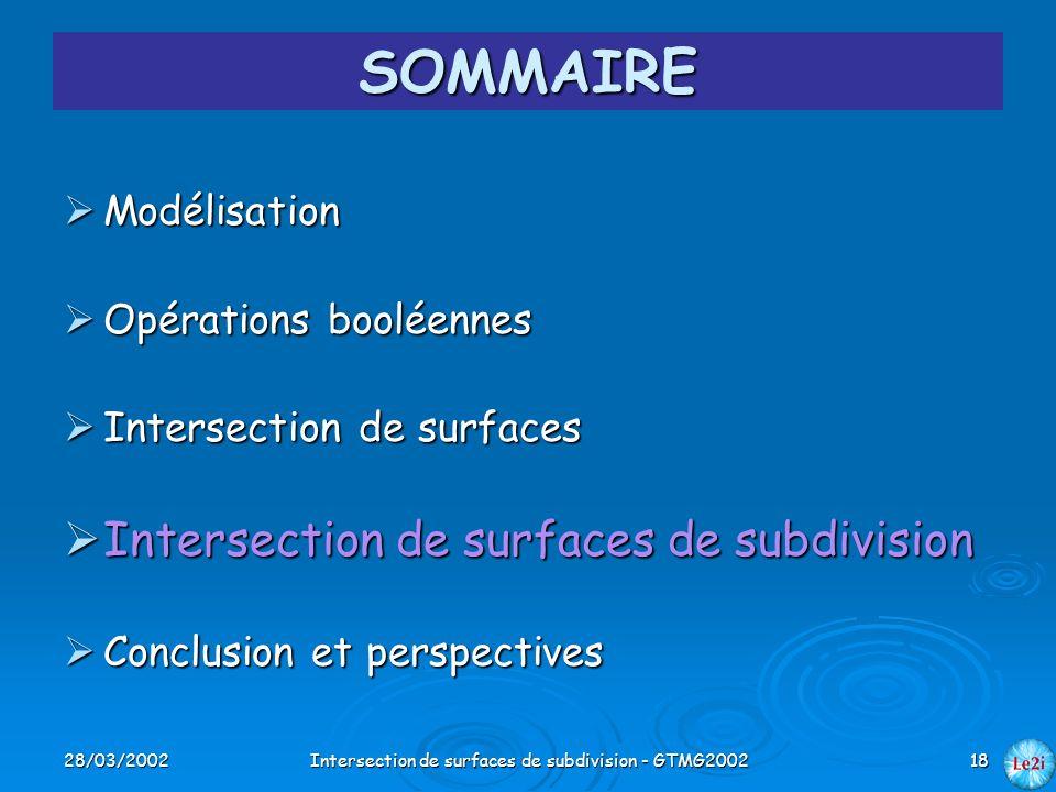 28/03/2002Intersection de surfaces de subdivision - GTMG200218 SOMMAIRE Modélisation Modélisation Opérations booléennes Opérations booléennes Intersec