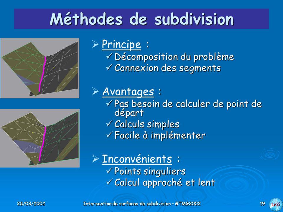 28/03/2002Intersection de surfaces de subdivision - GTMG200219 Méthodes de subdivision : Principe : Décomposition du problème Décomposition du problèm