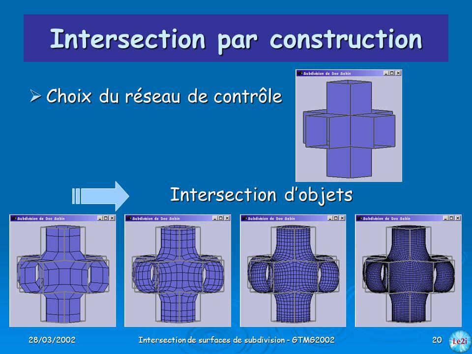 28/03/2002Intersection de surfaces de subdivision - GTMG200220 Intersection par construction Choix du réseau de contrôle Choix du réseau de contrôle I