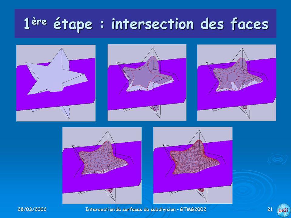 28/03/2002Intersection de surfaces de subdivision - GTMG200221 1 ère étape : intersection des faces