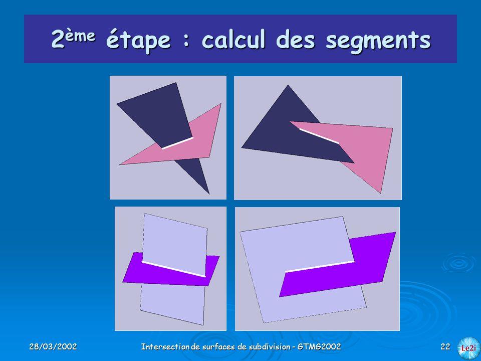 28/03/2002Intersection de surfaces de subdivision - GTMG200222 2 ème étape : calcul des segments