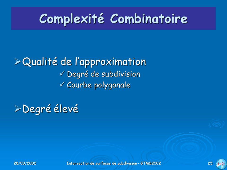 28/03/2002Intersection de surfaces de subdivision - GTMG200225 Complexité Combinatoire Qualité de lapproximation Qualité de lapproximation Degré de su