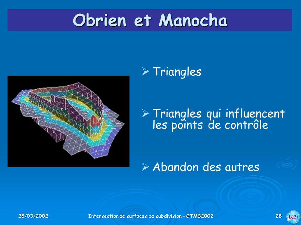 28/03/2002Intersection de surfaces de subdivision - GTMG200228 Triangles Triangles qui influencent les points de contrôle Abandon des autres Obrien et