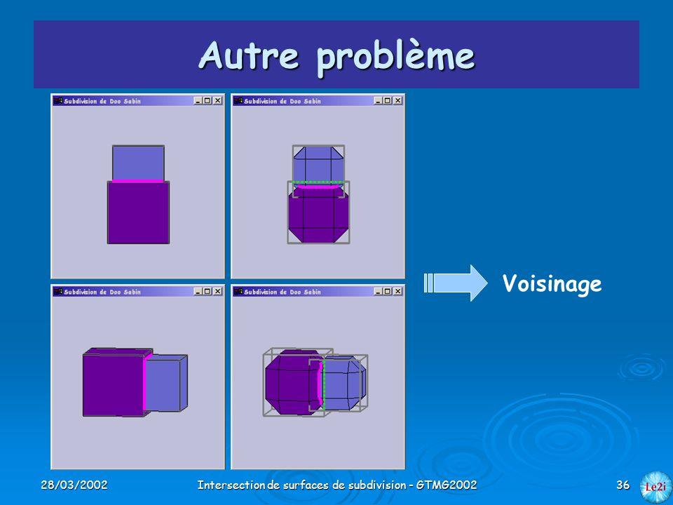 28/03/2002Intersection de surfaces de subdivision - GTMG200236 Autre problème Voisinage
