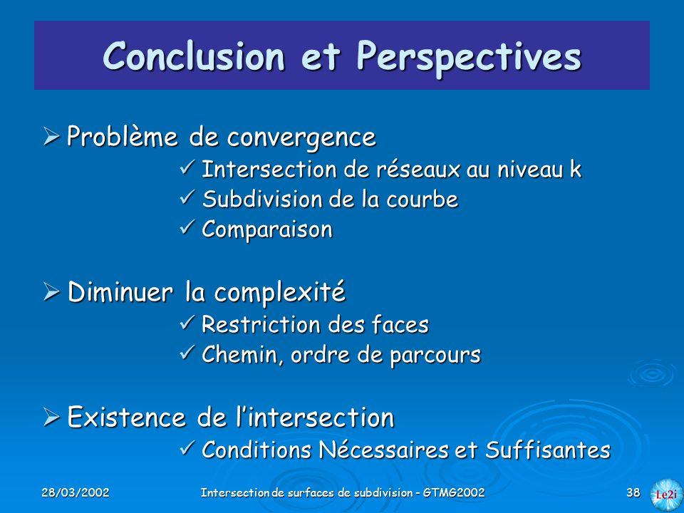 28/03/2002Intersection de surfaces de subdivision - GTMG200238 Conclusion et Perspectives Problème de convergence Problème de convergence Intersection