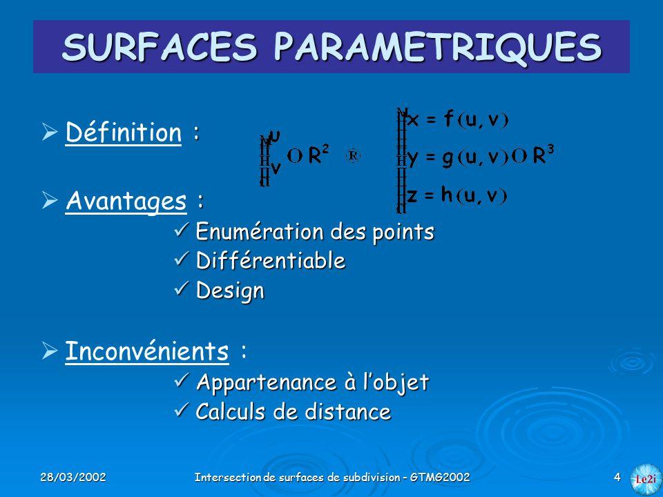 28/03/2002Intersection de surfaces de subdivision - GTMG20024 SURFACES PARAMETRIQUES : Définition : : Avantages : Enumération des points Enumération d