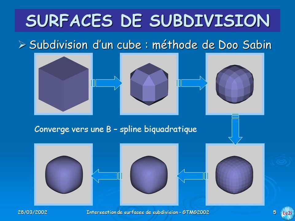28/03/2002Intersection de surfaces de subdivision - GTMG20025 SURFACES DE SUBDIVISION Subdivision dun cube : méthode de Doo Sabin Subdivision dun cube