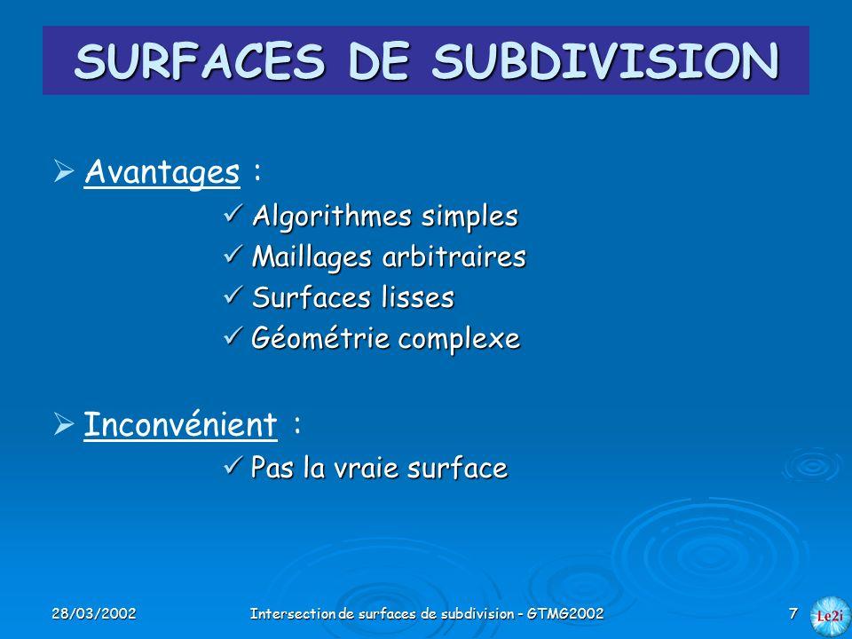 28/03/2002Intersection de surfaces de subdivision - GTMG20027 SURFACES DE SUBDIVISION Avantages : Algorithmes simples Algorithmes simples Maillages ar