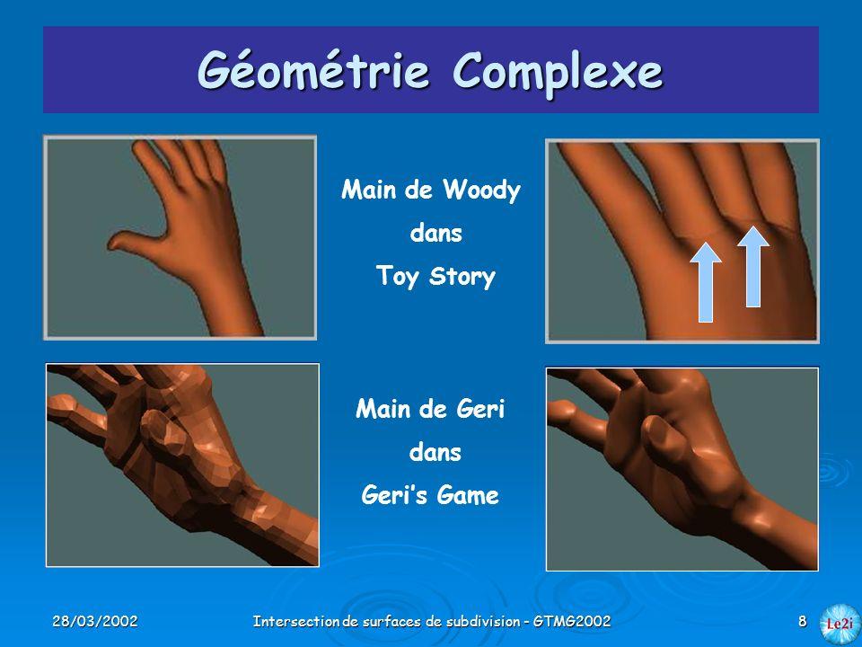 28/03/2002Intersection de surfaces de subdivision - GTMG20028 Géométrie Complexe Main de Woody dans Toy Story Main de Geri dans Geris Game