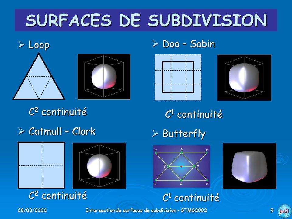 28/03/2002Intersection de surfaces de subdivision - GTMG20029 SURFACES DE SUBDIVISION Loop Loop C 2 continuité Catmull – Clark Catmull – Clark C 2 con