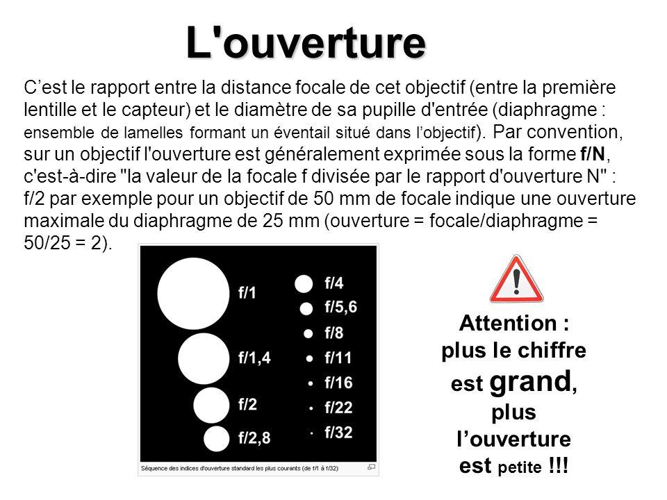 Cest le rapport entre la distance focale de cet objectif (entre la première lentille et le capteur) et le diamètre de sa pupille d'entrée (diaphragme