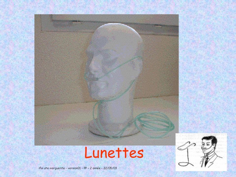 ifsi ste marguerite - version01 - PP - 2 année - 22/05/03 11 Lunettes
