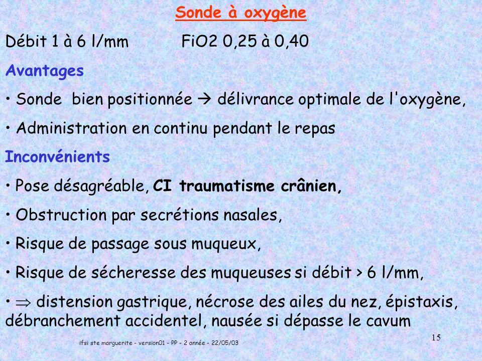 ifsi ste marguerite - version01 - PP - 2 année - 22/05/03 15 Sonde à oxygène Débit 1 à 6 l/mm FiO2 0,25 à 0,40 Avantages Sonde bien positionnée délivrance optimale de l oxygène, Administration en continu pendant le repas Inconvénients Pose désagréable, CI traumatisme crânien, Obstruction par secrétions nasales, Risque de passage sous muqueux, Risque de sécheresse des muqueuses si débit > 6 l/mm, distension gastrique, nécrose des ailes du nez, épistaxis, débranchement accidentel, nausée si dépasse le cavum