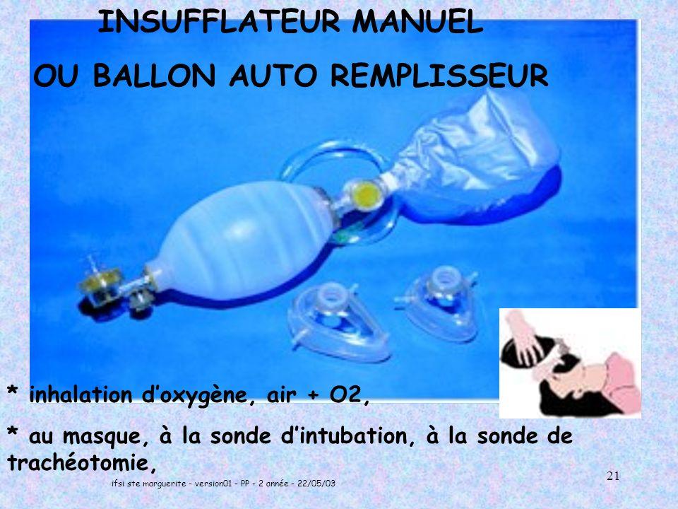 ifsi ste marguerite - version01 - PP - 2 année - 22/05/03 21 INSUFFLATEUR MANUEL OU BALLON AUTO REMPLISSEUR * inhalation doxygène, air + O2, * au masque, à la sonde dintubation, à la sonde de trachéotomie,