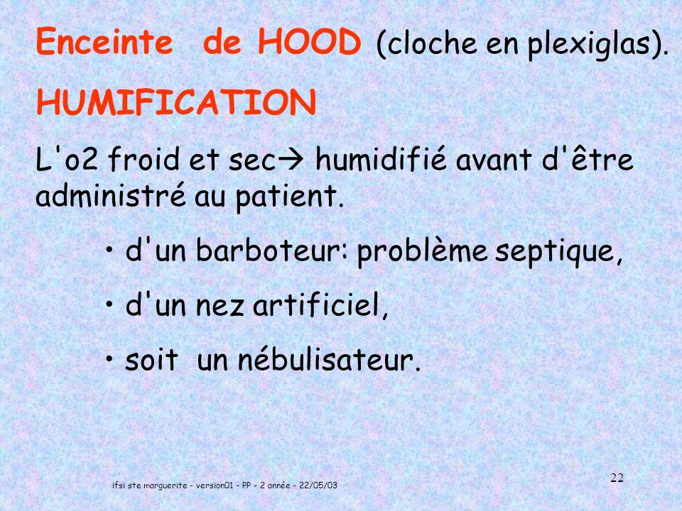 ifsi ste marguerite - version01 - PP - 2 année - 22/05/03 22 Enceinte de HOOD (cloche en plexiglas).