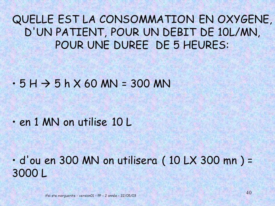 ifsi ste marguerite - version01 - PP - 2 année - 22/05/03 40 QUELLE EST LA CONSOMMATION EN OXYGENE, D UN PATIENT, POUR UN DEBIT DE 10L/MN, POUR UNE DUREE DE 5 HEURES: 5 H 5 h X 60 MN = 300 MN en 1 MN on utilise 10 L d ou en 300 MN on utilisera ( 10 LX 300 mn ) = 3000 L