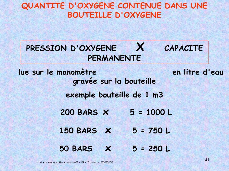 ifsi ste marguerite - version01 - PP - 2 année - 22/05/03 41 QUANTITE D OXYGENE CONTENUE DANS UNE BOUTEILLE D OXYGENE PRESSION D OXYGENE X CAPACITE PERMANENTE lue sur le manomètre en litre d eau gravée sur la bouteille exemple bouteille de 1 m3 200 BARS x 5 = 1000 L 150 BARS x 5 = 750 L 50 BARS x 5 = 250 L