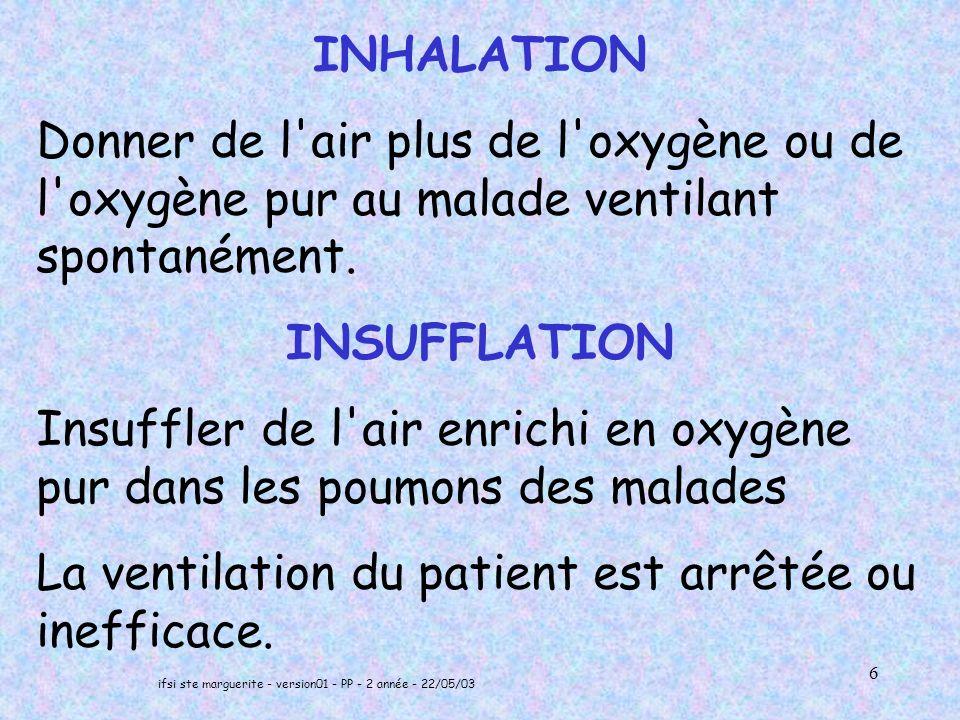 ifsi ste marguerite - version01 - PP - 2 année - 22/05/03 6 INHALATION Donner de l air plus de l oxygène ou de l oxygène pur au malade ventilant spontanément.