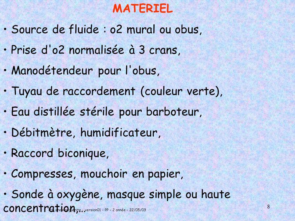 ifsi ste marguerite - version01 - PP - 2 année - 22/05/03 8 MATERIEL Source de fluide : o2 mural ou obus, Prise d o2 normalisée à 3 crans, Manodétendeur pour l obus, Tuyau de raccordement (couleur verte), Eau distillée stérile pour barboteur, Débitmètre, humidificateur, Raccord biconique, Compresses, mouchoir en papier, Sonde à oxygène, masque simple ou haute concentration,…