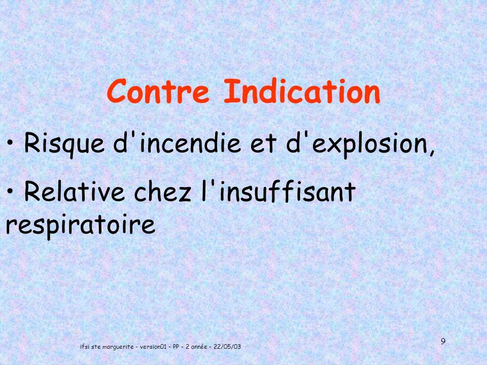 ifsi ste marguerite - version01 - PP - 2 année - 22/05/03 9 Contre Indication Risque d incendie et d explosion, Relative chez l insuffisant respiratoire