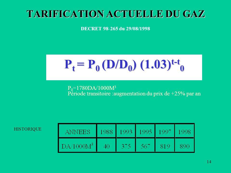 14 TARIFICATION ACTUELLE DU GAZ P 0 =1780DA/1000M 3 Période transitoire :augmentation du prix de +25% par an DECRET 98-265 du 29/08/1998 P t = P 0 (D/D 0 ) (1.03) t-t 0 HISTORIQUE