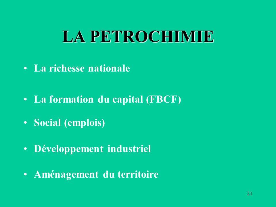 21 LA PETROCHIMIE La richesse nationale La formation du capital (FBCF) Social (emplois) Développement industriel Aménagement du territoire