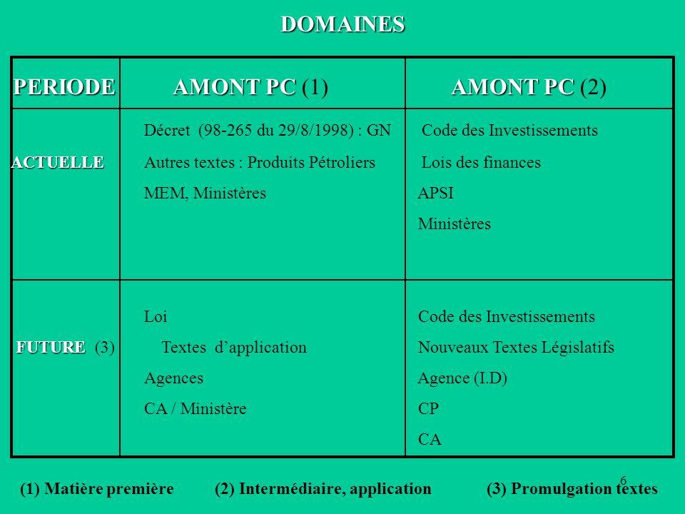 7 ASPECTS ECONOMIQUES p SPECIFICITES p TYPOLOGIE p ANALYSES COMPARATIVES p AVANTAGES MACRO- ECONOMIQUES