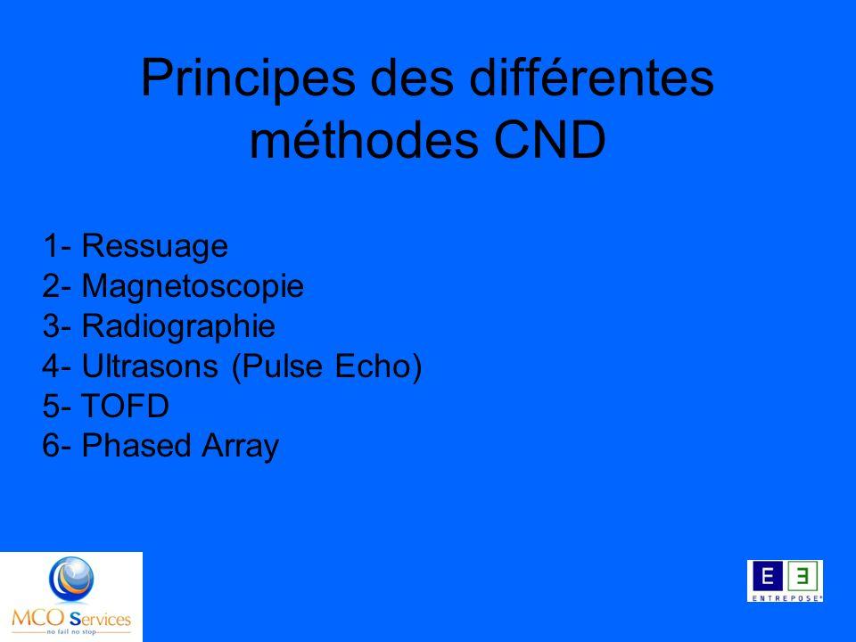 Principes des différentes méthodes CND 1- Ressuage 2- Magnetoscopie 3- Radiographie 4- Ultrasons (Pulse Echo) 5- TOFD 6- Phased Array